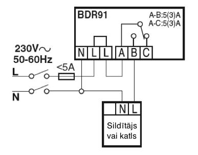 BDR91A1000 katla bezvadu relejs 24V-230V.