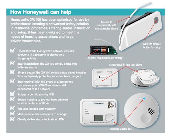 XW100 Honeywell radio modulis X sērijas detektoriem