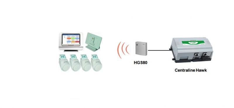 HGS80 evohome modulis integrācijai BMS (VAS) sistemās