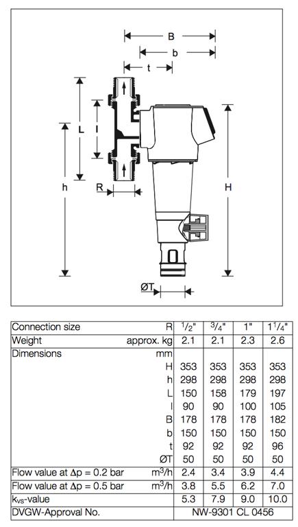"Mehāniskais ūdens filtrs F74CS, 1/2"" caurulei"